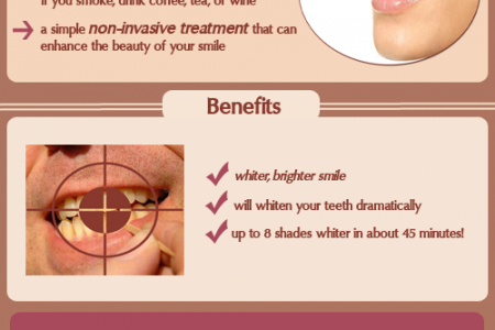 Which Type of Cosmetic Dentistry Do You Need? Infographic