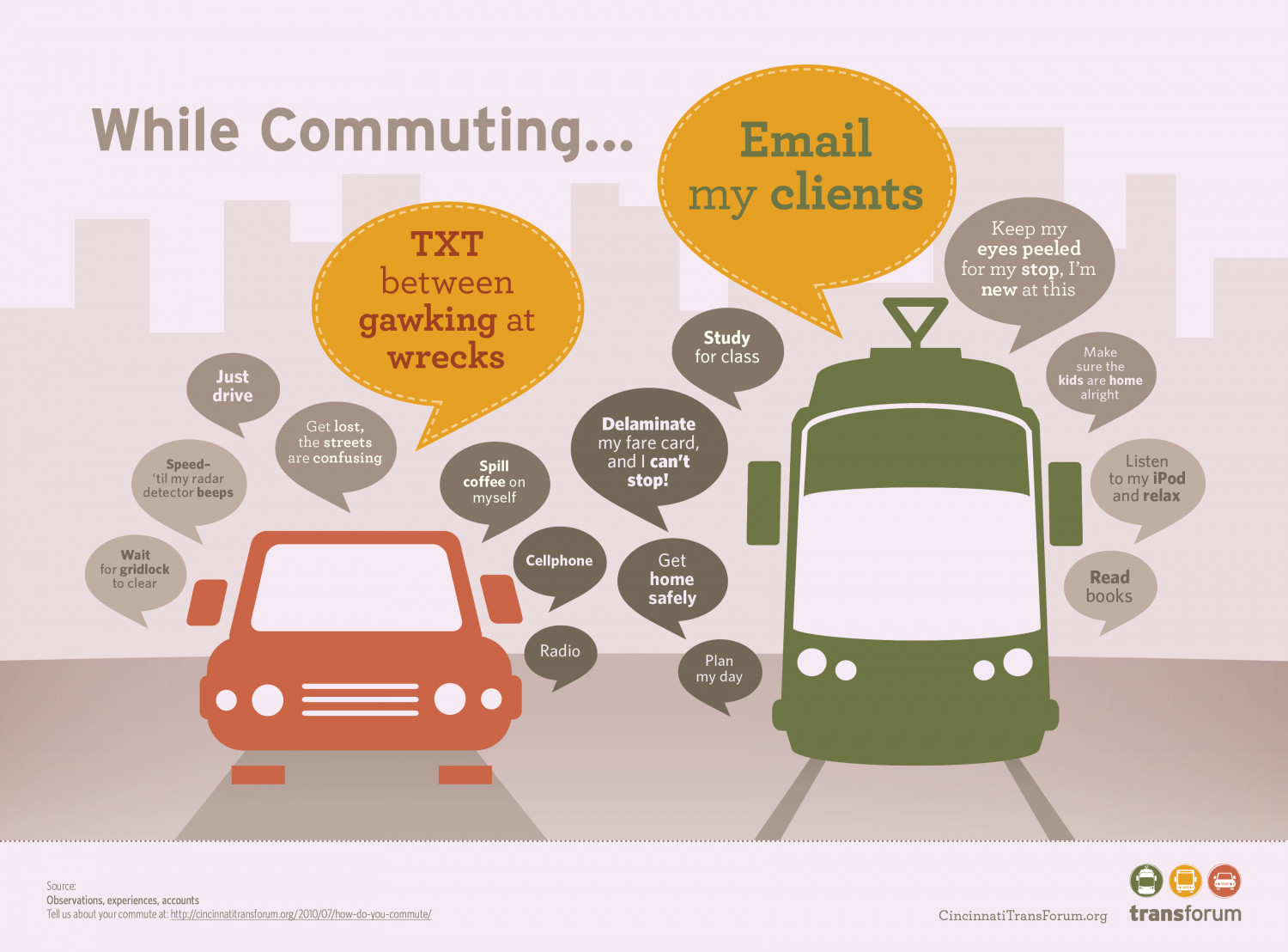 While Commuting....  Infographic