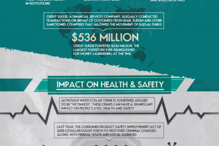 White Collar Crime Infographic