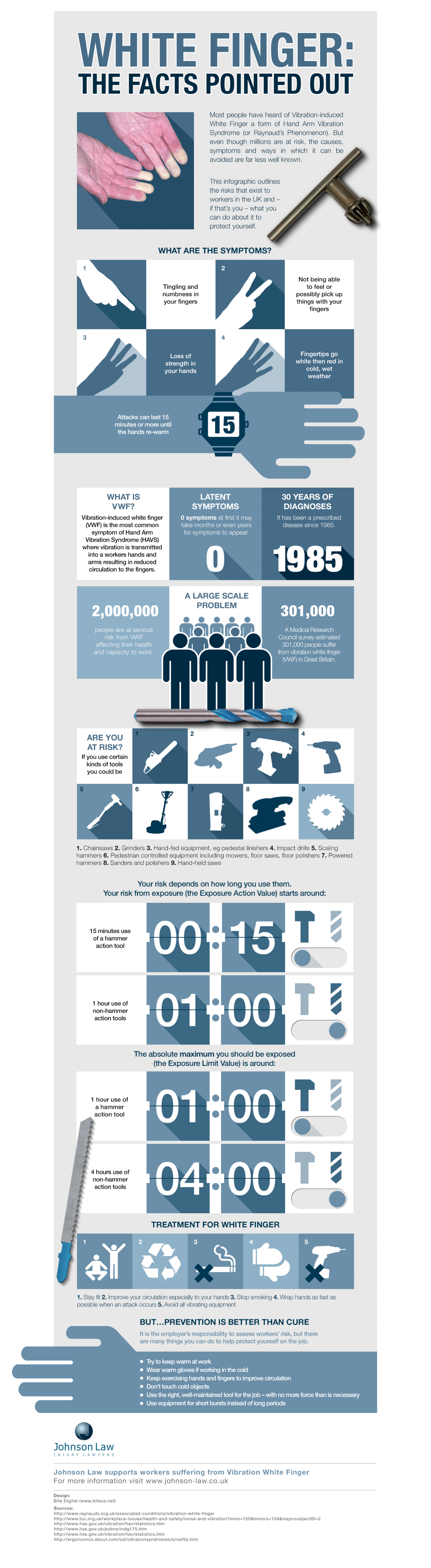 White Finger: The Facts Pointed Out Infographic