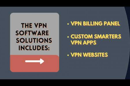 WHITE-LABLE VPN SOFTWARE SOLUTION  AND VPN APPS FOR BUSINESS Infographic