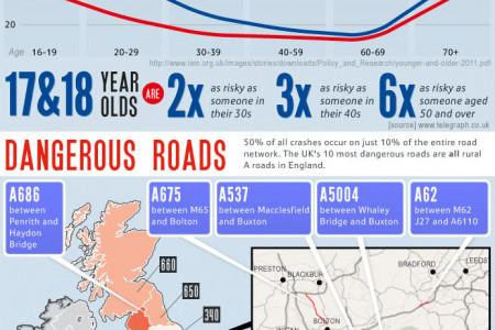 Who are the safest drivers in Britain? Infographic