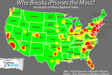 Who Breaks iPhones the Most? Infographic