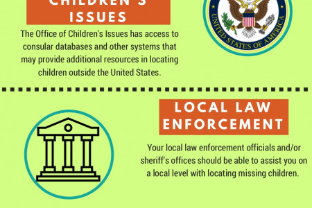 Who can you locate your missing child? Infographic