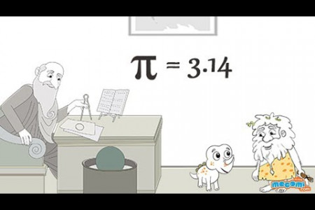 Who Discovered Pi?  Infographic