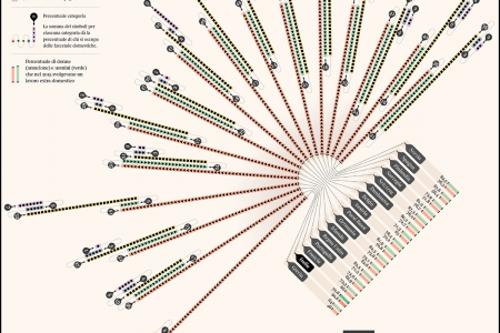 Who Does the Housework? Infographic