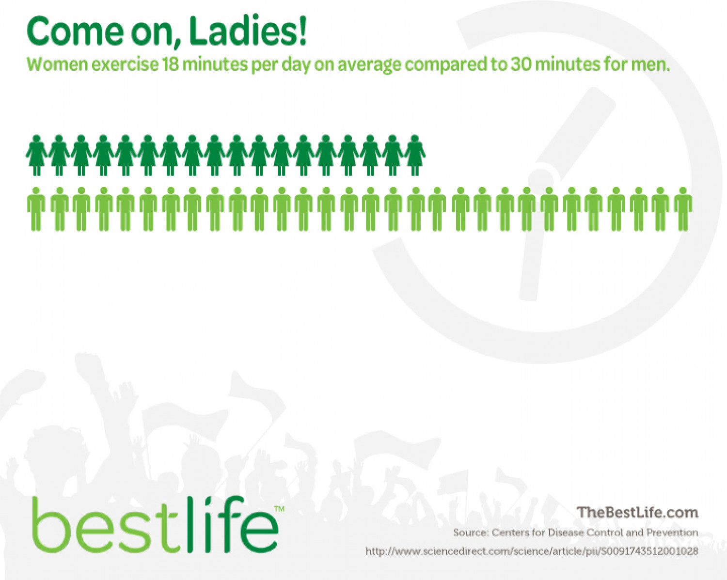 Who Exercises More: Women or Men? Infographic
