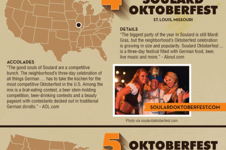 Who Has The Best Oktoberfest? Infographic