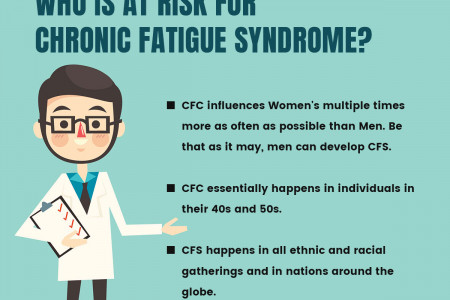 Who is at risk for Chronic Fatigue Syndrome? Infographic