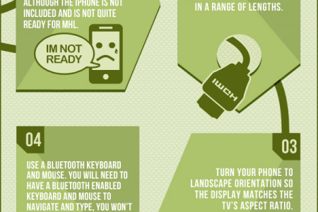 Who Needs A Computer, When You Have A Smartphone?   Infographic