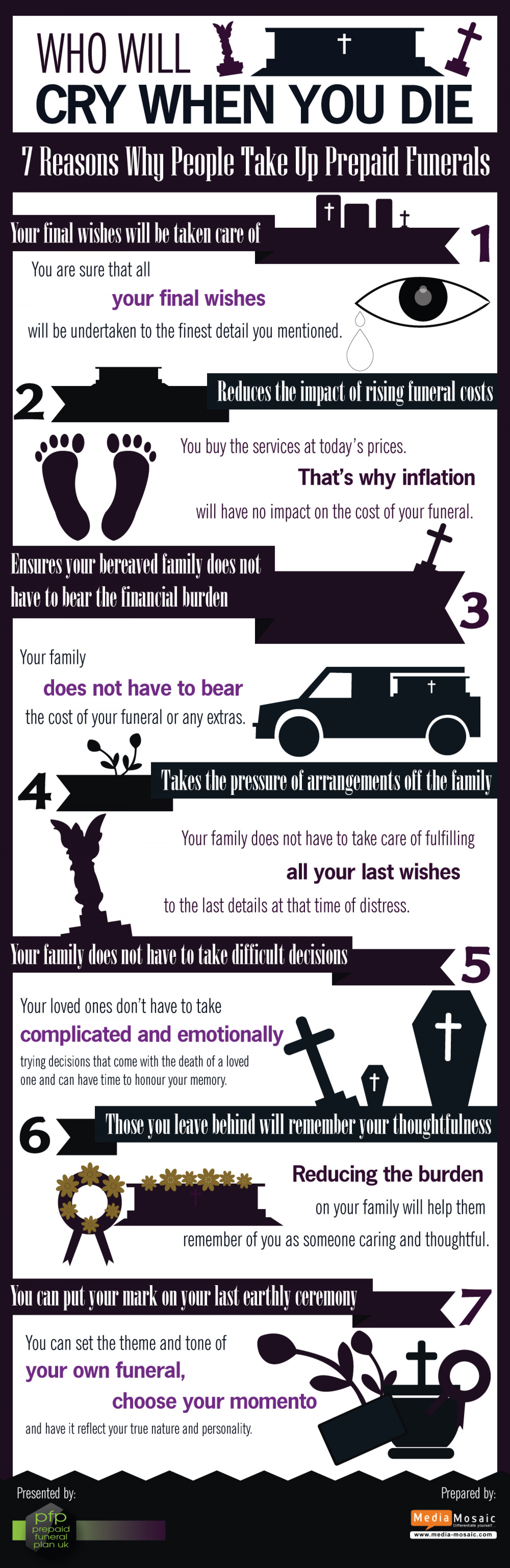 Who Will Cry When You Die Infographic