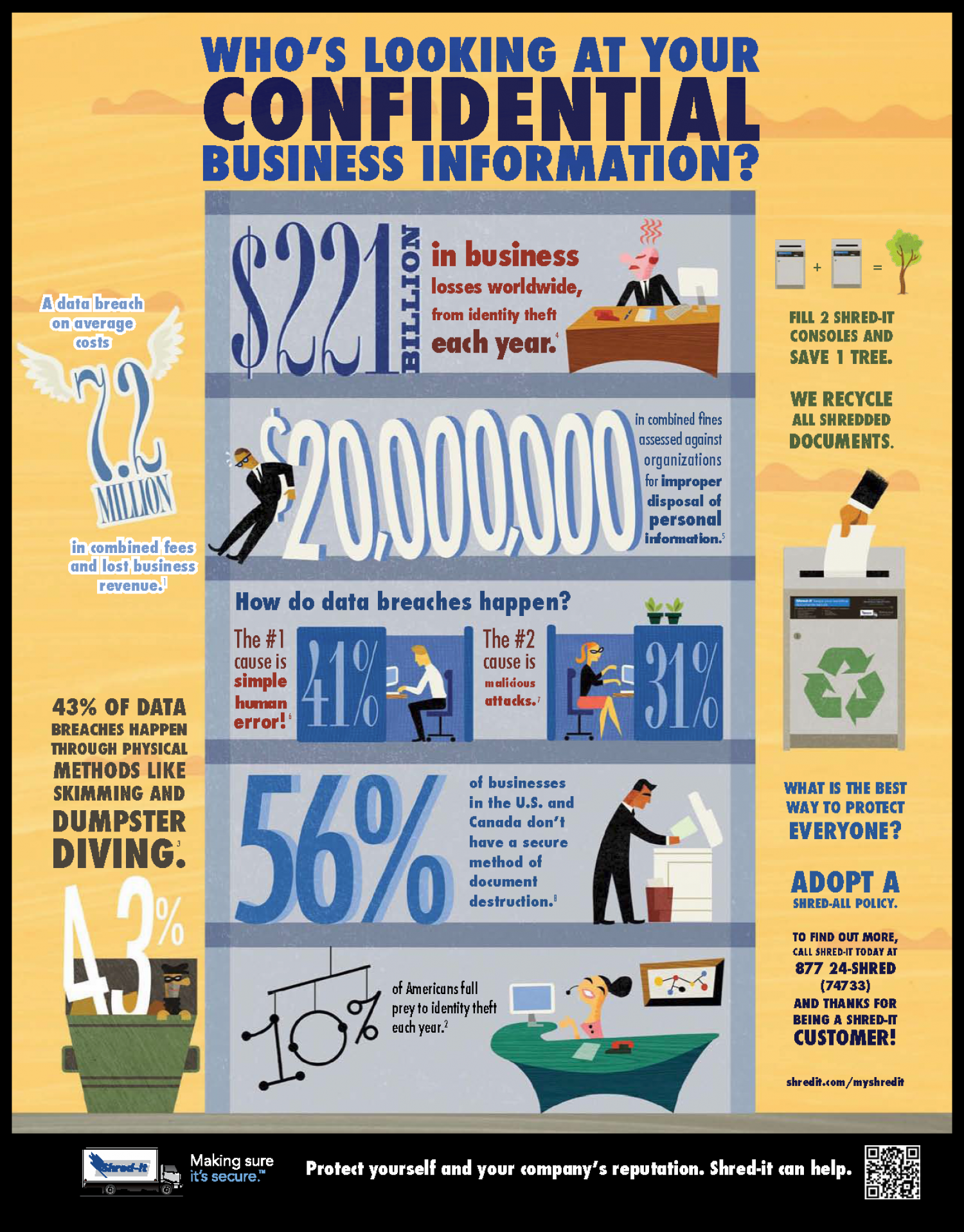 Who's Looking At Your Confidential Business Information Infographic