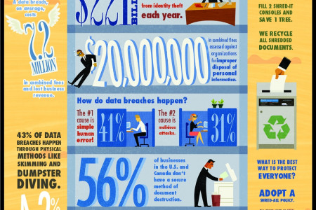 Who's Looking At Your Confidential Business Information? Infographic