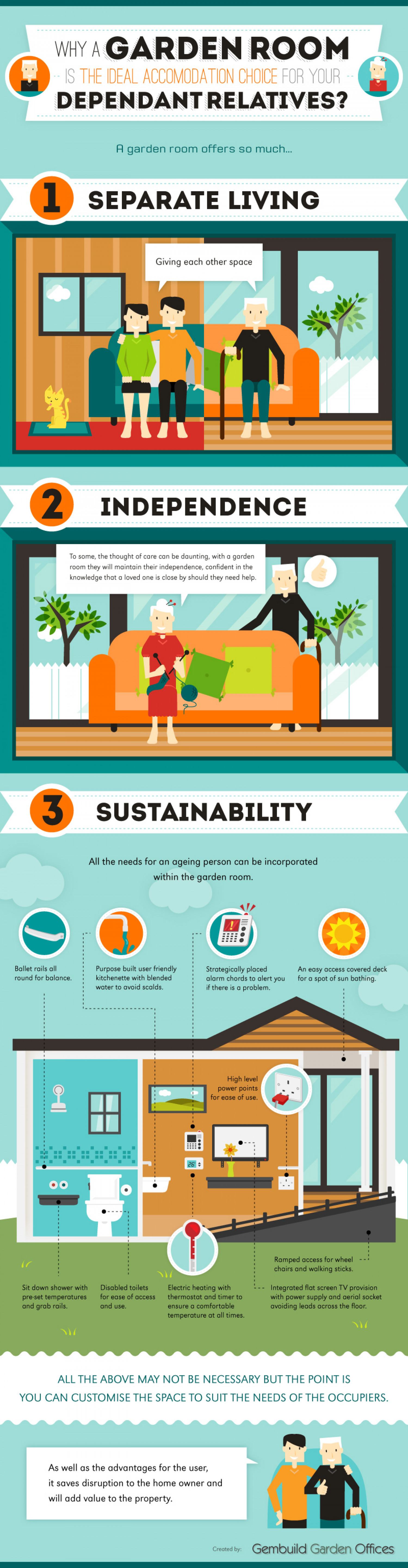 Why a Garden Room is the ideal accommodation choice for your dependant relatives Infographic