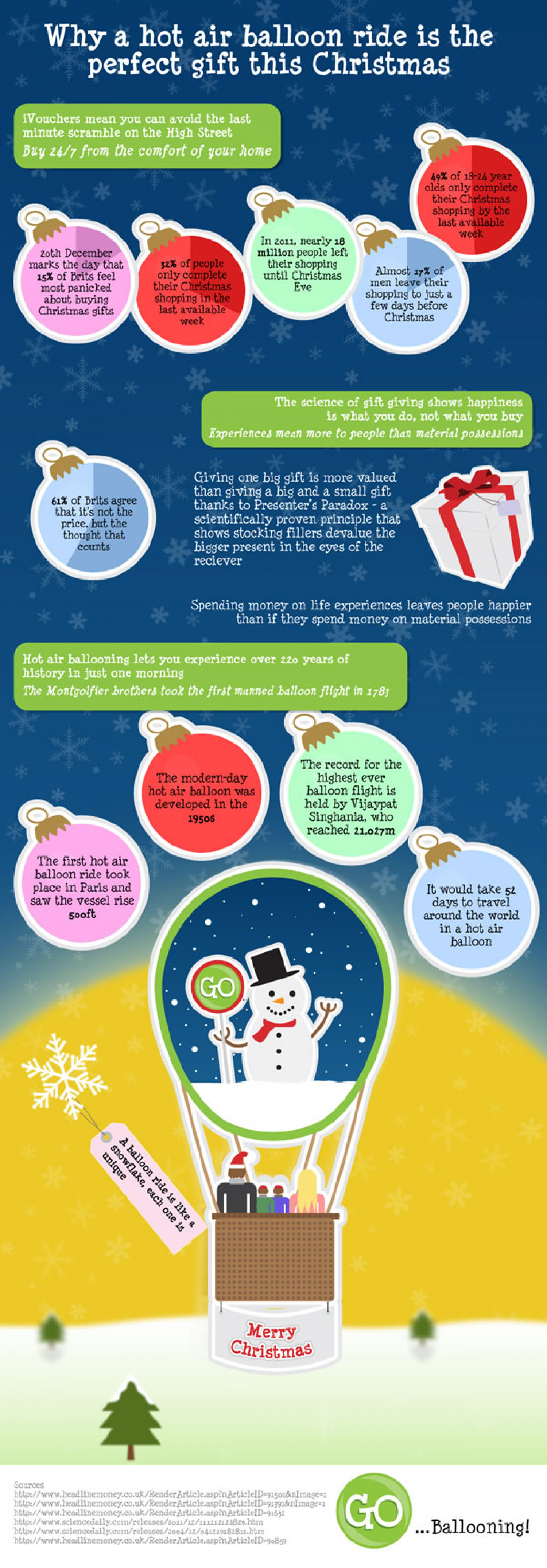 Why a hot air balloon ride is the perfect gift this Christmas Infographic