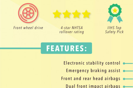 Why Acura Is Great for New Drivers Infographic
