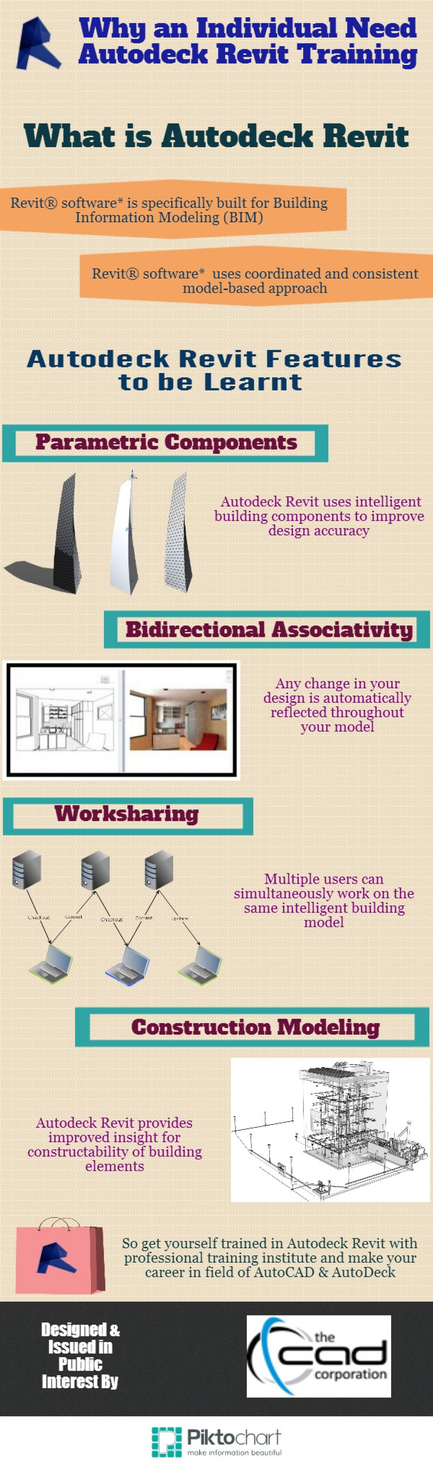 Why an Individual Need Autodeck Revit Training Infographic