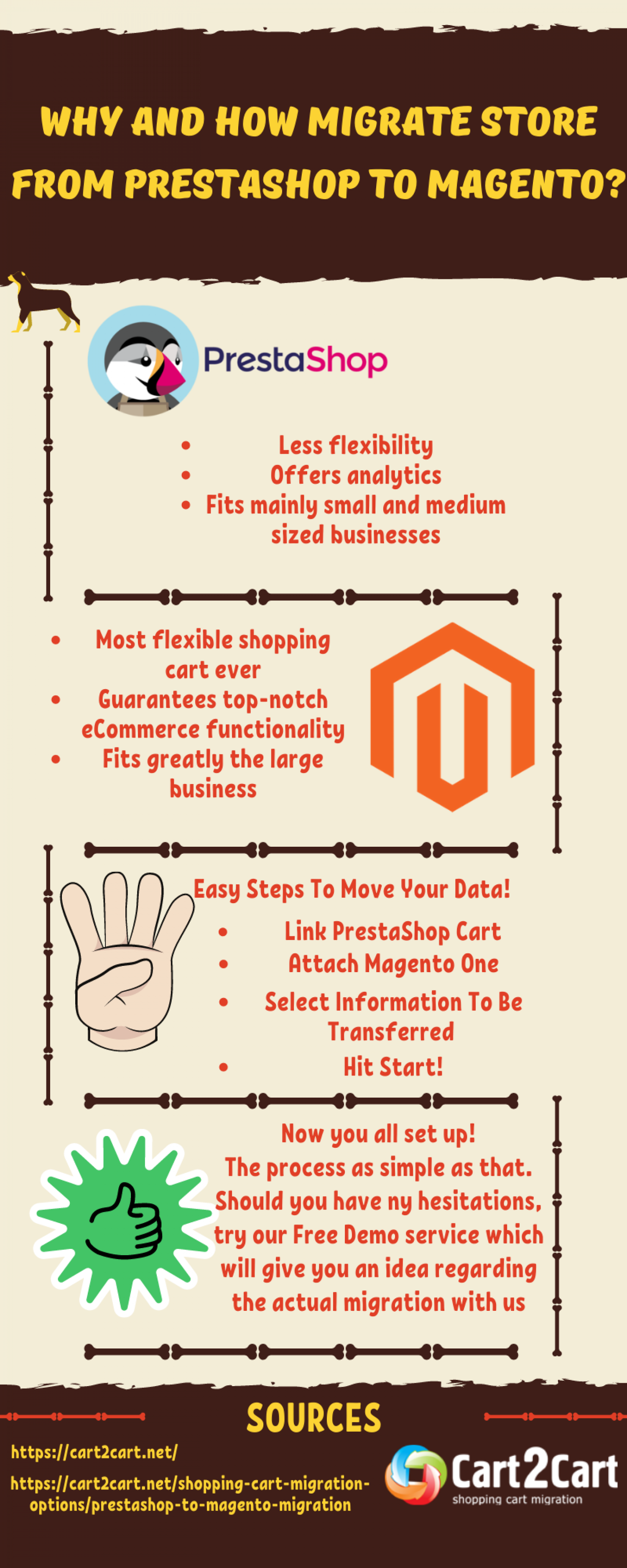 Why and how migrate store from PrestaShop to Magento Infographic