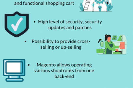 Why And How To Implement WooCommerce To Magento Migration Infographic