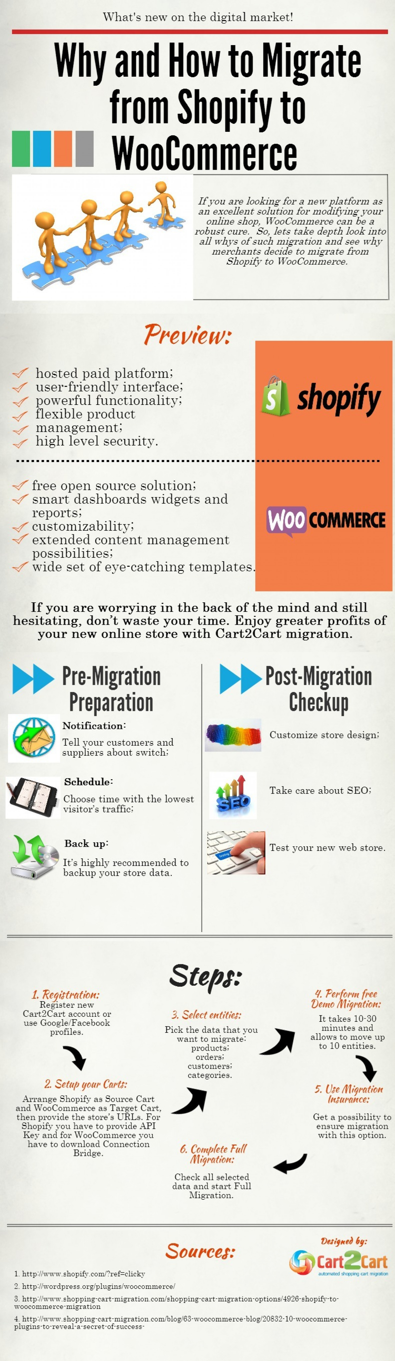 Why and How to Migrate form Shopify to WooCommerce Infographic