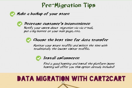Why and How to Migrate from osCommerce to WooCommerce? Infographic