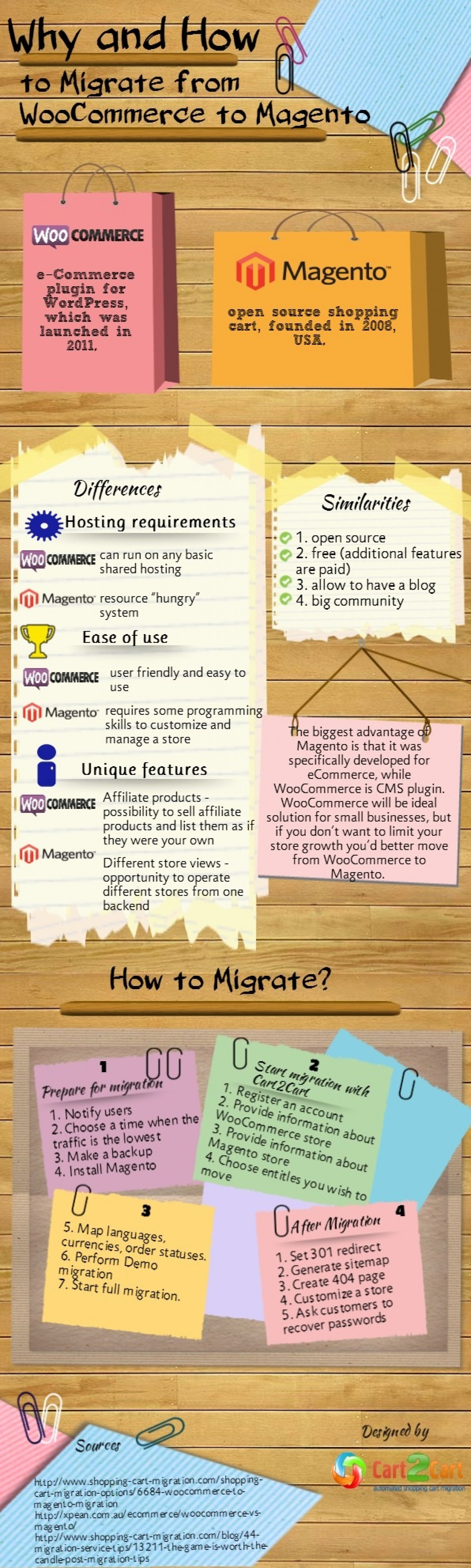 Why and How to Migrate from WooCommerce to Magento Infographic