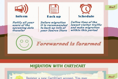Why and How to Migrate from Zen Cart to VirtueMart? Infographic