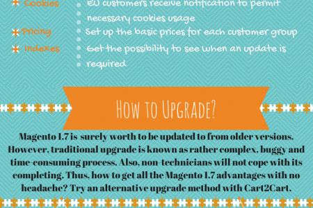 Why and How to Upgrade Magento 1.4 to 1.7 Infographic