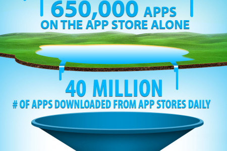 Why app developers need marketing agencies' help? Infographic
