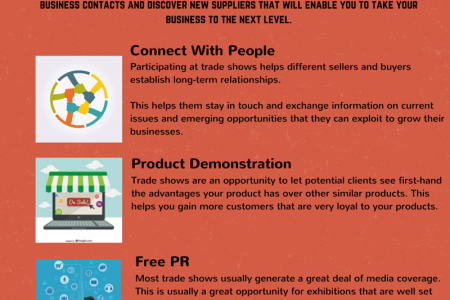 Why Are Trade Shows  Important  Infographic