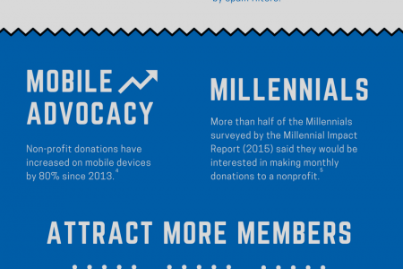 Why Associations Need a Mobile App  Infographic