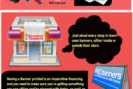 Why Banner Printing Service is Important for your Business Needs? Infographic