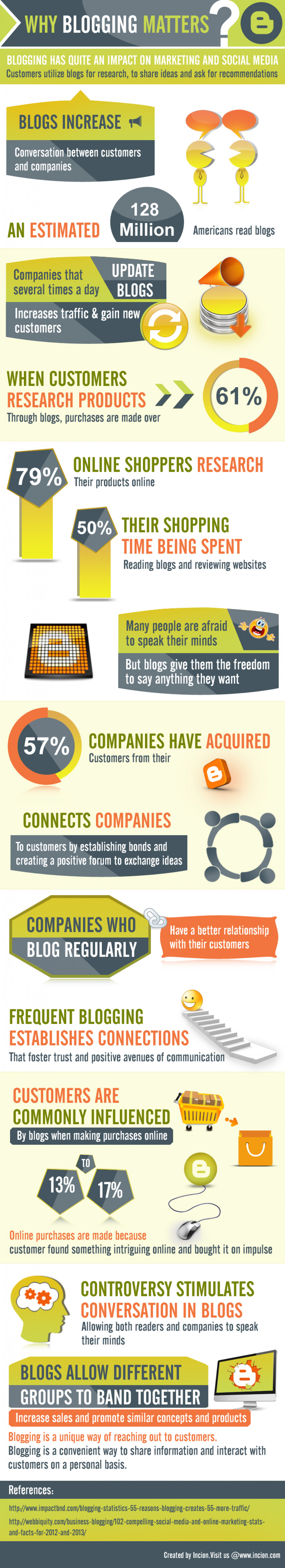 Why Blogging Matters? Infographic