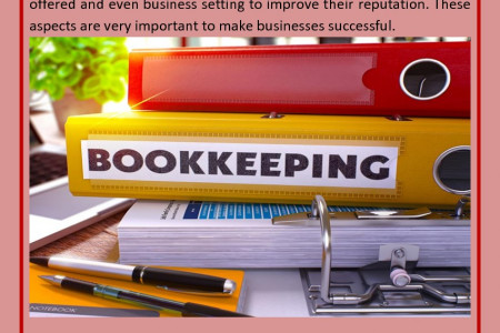Why Bookkeeping Services Are Essential For Your Business Infographic