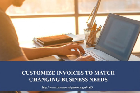 Why businesses should consider Invoice automation Infographic