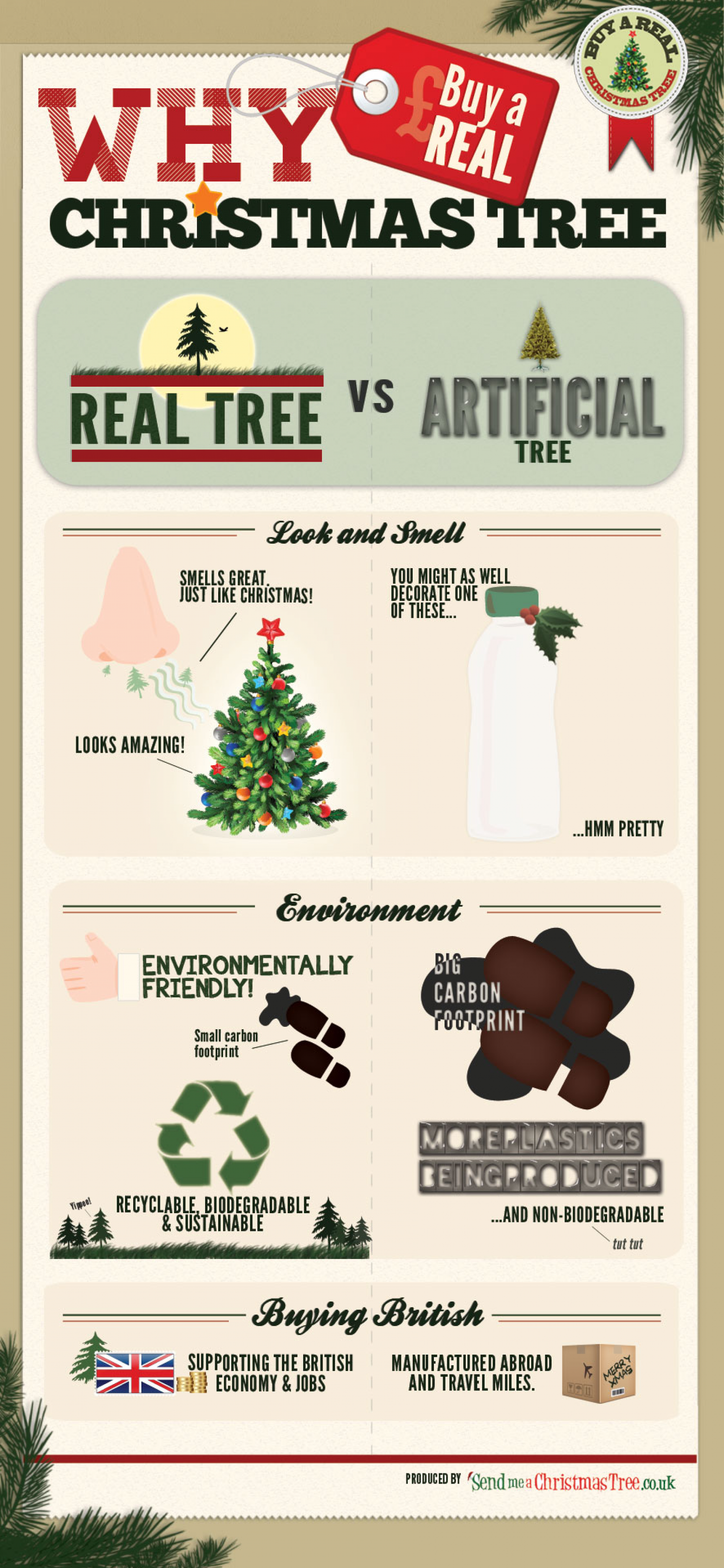 Why buy a real Christmas tree? Infographic