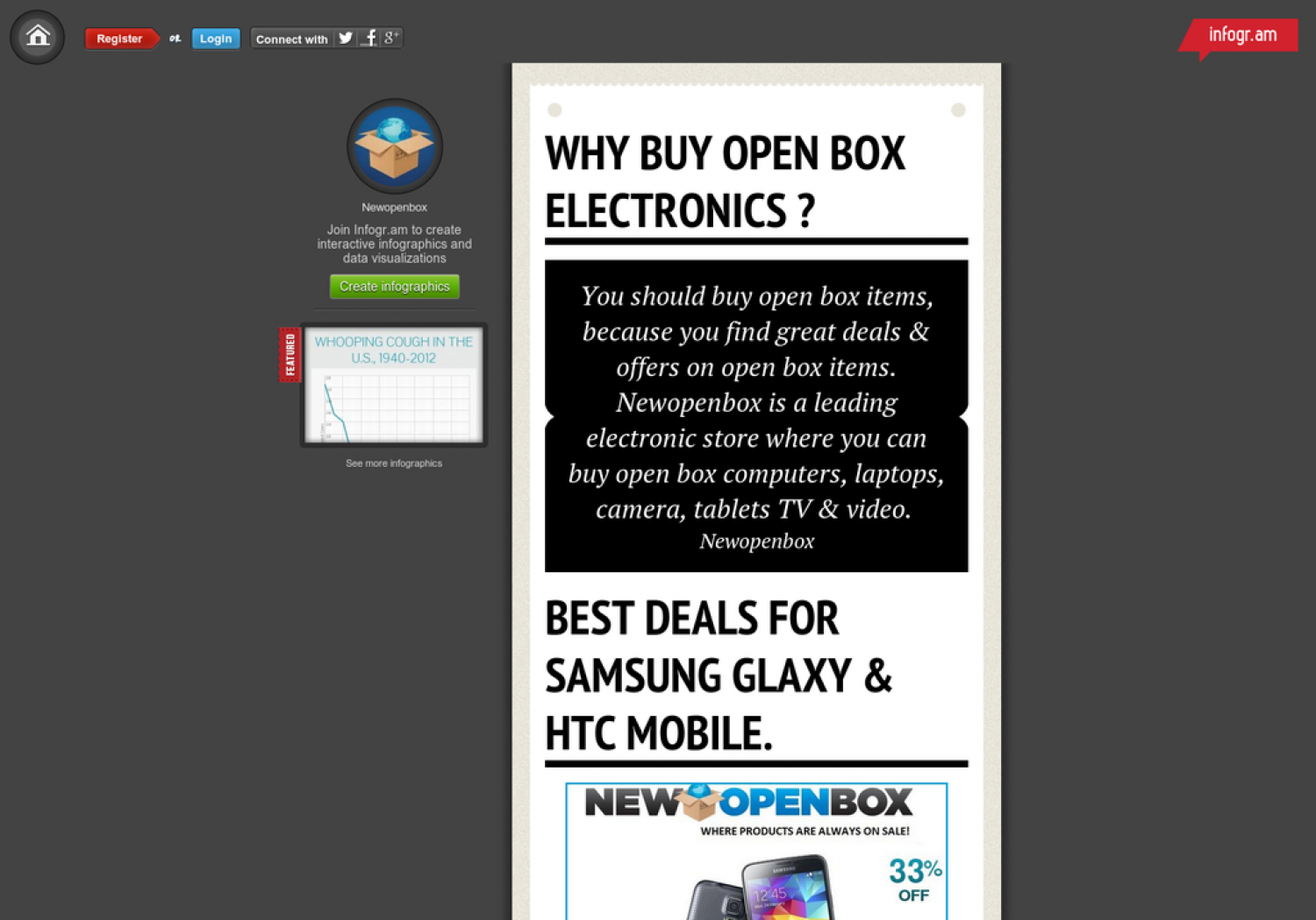 Why Buy Open Box Electronics ? Infographic