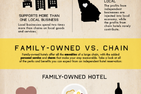 Why Choose A Family-Owned, Independent Hotel?  Infographic