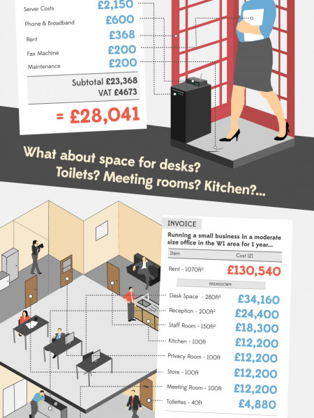 Why Choose a W1 Virtual Office? Infographic