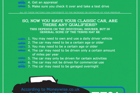 Why Choose Classic Car Insurance? Infographic