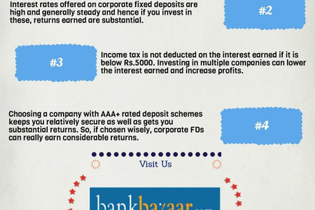 Why choose corporate fixed deposit? Infographic