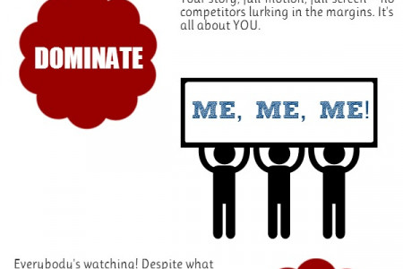 Why Choose TV Advertising? Infographic