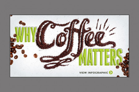 Why Coffee Matters Infographic