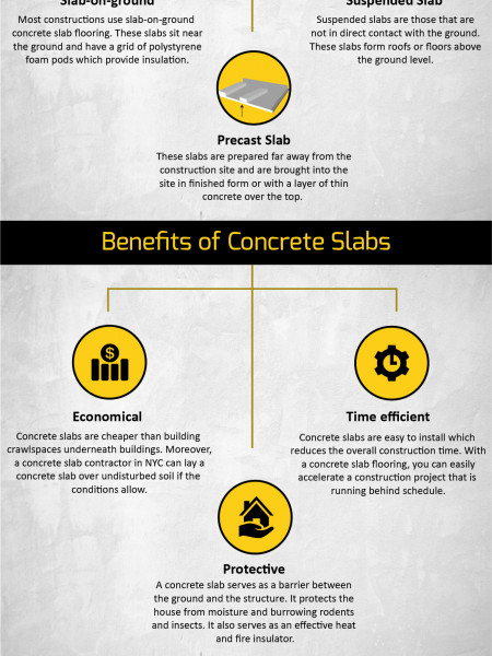 Why Concrete Slabs Are Mostly Preferred For Construction Of Floors? Infographic