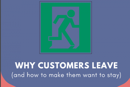 Why Customers Leave (and how to make them want to stay) Infographic