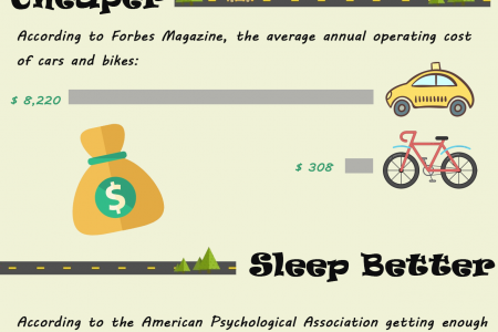 Why Cycling Make Us Happy Infographic