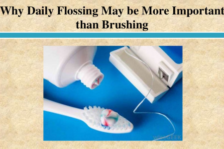 Why Daily Flossing May be More Important than Brushing Infographic