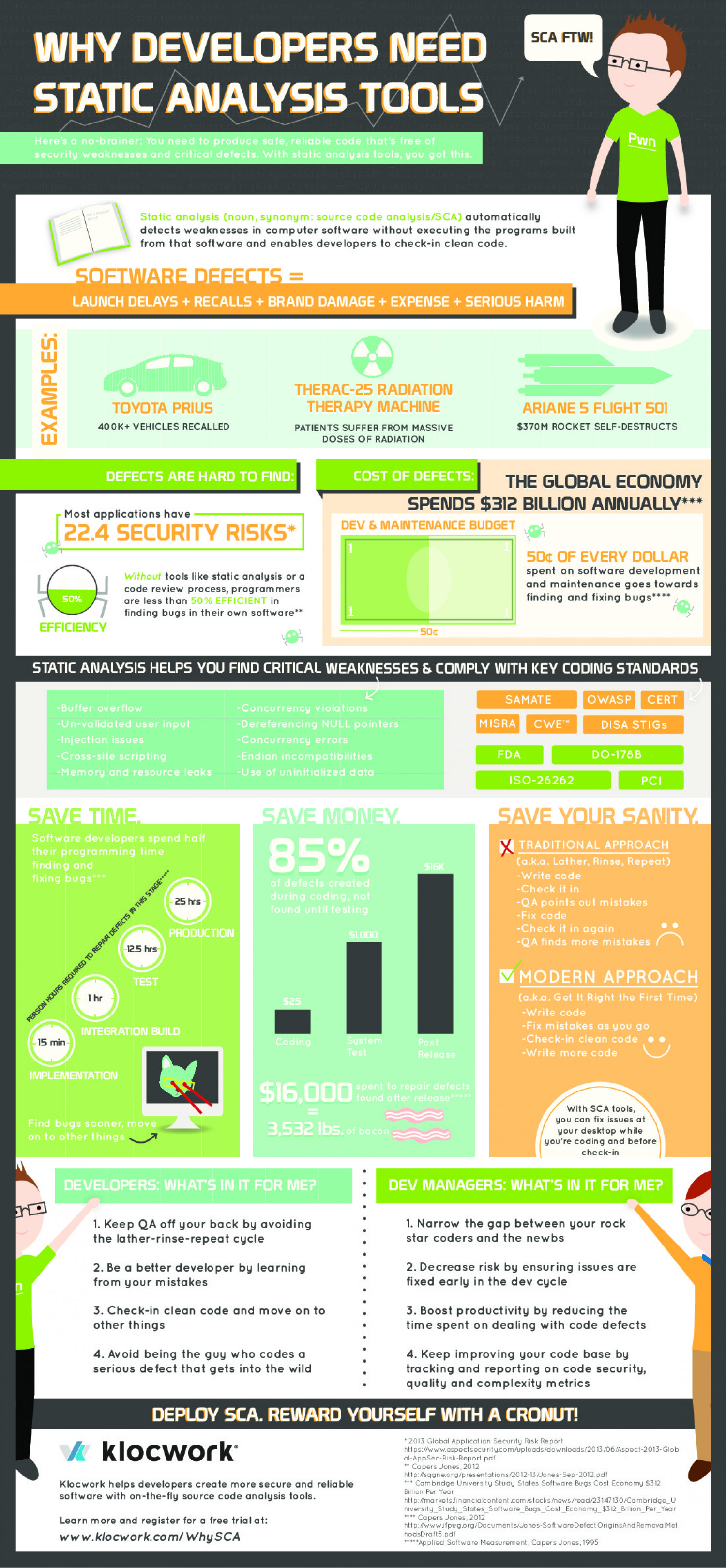 Why Developers Need Static Analysis Tools Infographic