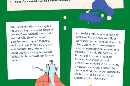 Why Disinfection and Sanitization Services so important Nowadays. Infographic