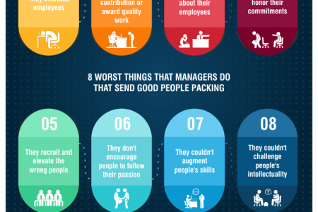 Why do good employees quit Infographic